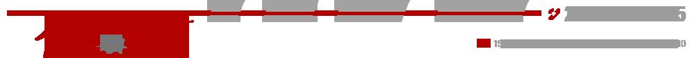 Variety Auto Sales - Abingdon, VA
